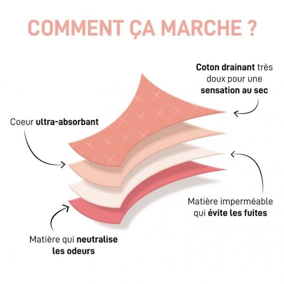 Boxer Shorty Menstruel Lavable Coton Bio - Flux Moyen (Boxers) Dim chez FrenchMarket